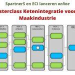 Online Masterclass Ketenintegratie Maakindustrie